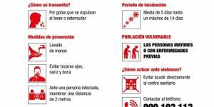 Información sobre prevención coronavirus COVID-19